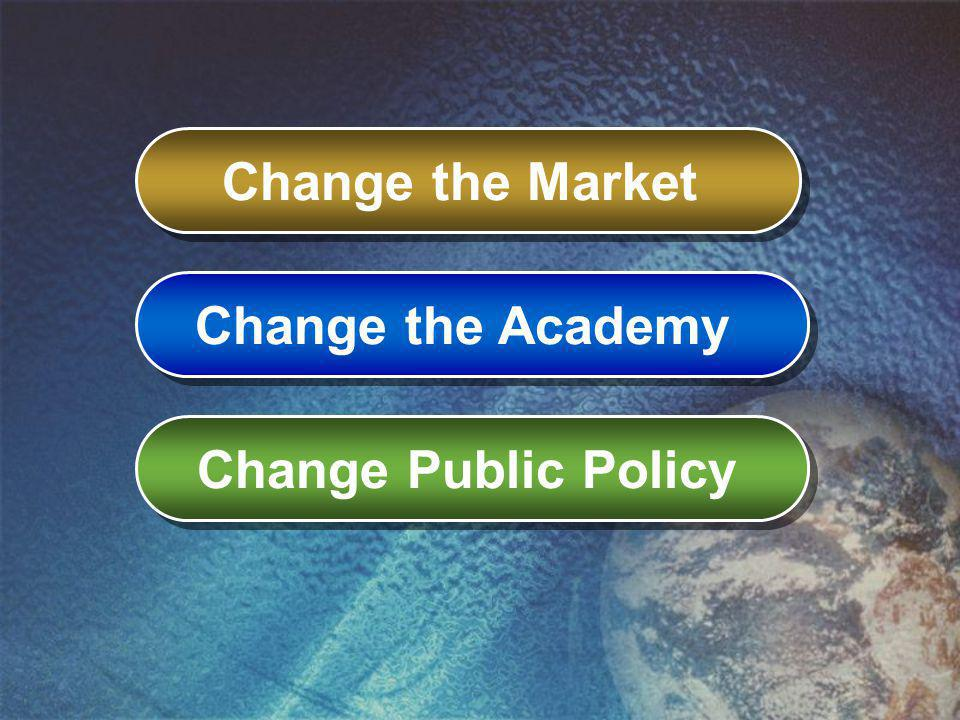 Change the Market Change the Academy Change Public Policy