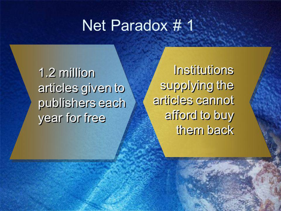 Net Paradox # 1 1.2 million articles given to publishers each year for free Institutions supplying the articles cannot afford to buy them back