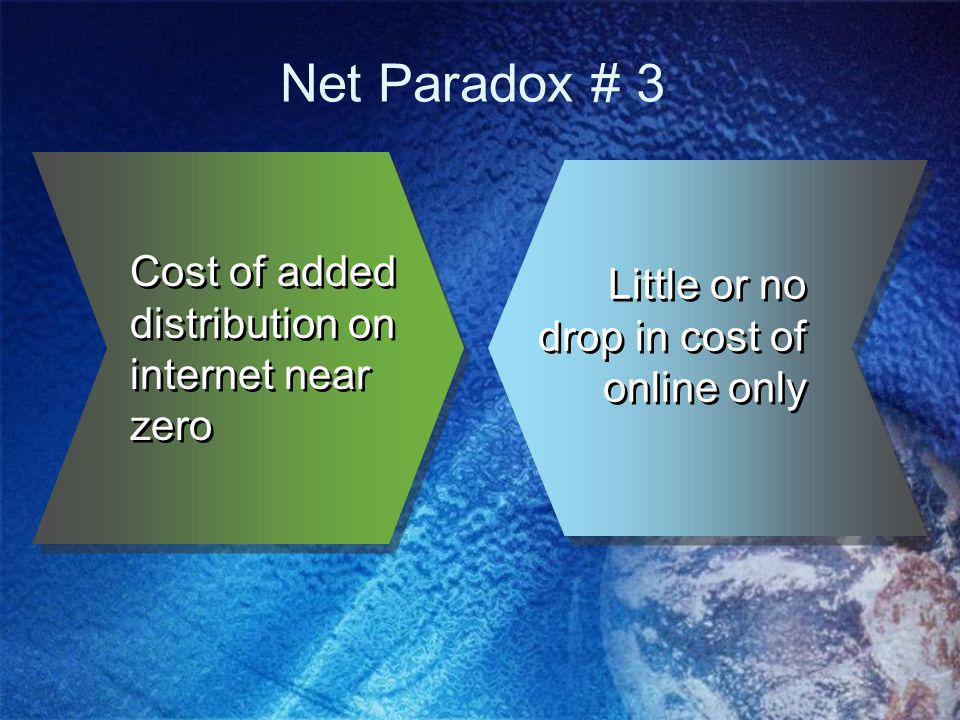 Net Paradox # 3 Cost of added distribution on internet near zero Little or no drop in cost of online only