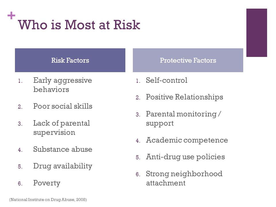 + Who is Most at Risk 1. Early aggressive behaviors 2. Poor social skills 3. Lack of parental supervision 4. Substance abuse 5. Drug availability 6. P
