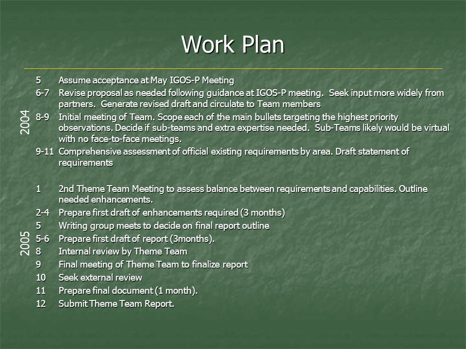 Work Plan 5Assume acceptance at May IGOS-P Meeting 6-7Revise proposal as needed following guidance at IGOS-P meeting.