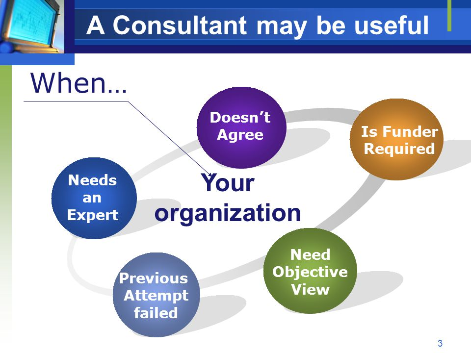 4 Steps to Take Step 1 Internal Step 1 Internal Step 2 Identify Step 2 Identify Step 3 Choose Step 3 Choose Know what org wants Be prepared Consensus internally RFP Ask other organizations Interview candidates Contract