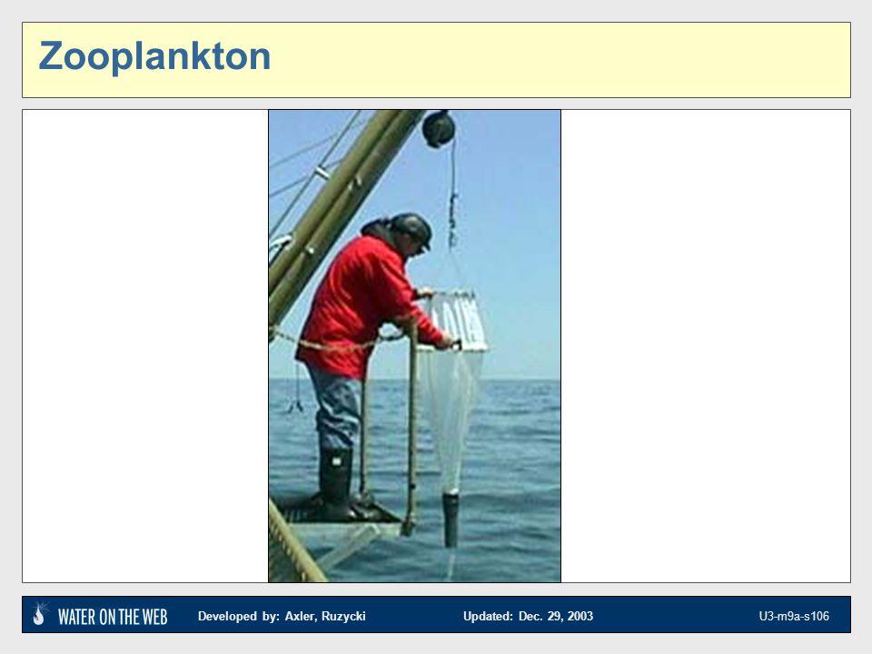 Developed by: Axler, Ruzycki Updated: Dec. 29, 2003 U3-m9a-s106 Zooplankton