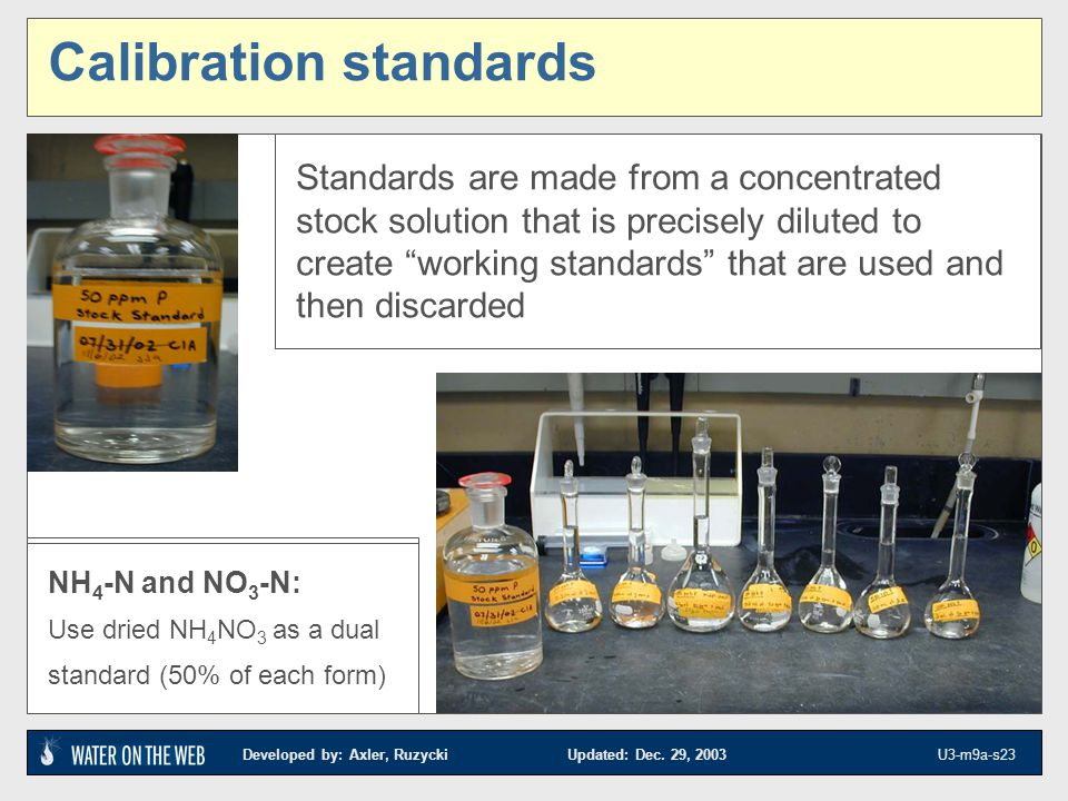 Developed by: Axler, Ruzycki Updated: Dec. 29, 2003 U3-m9a-s23 Calibration standards Standards are made from a concentrated stock solution that is pre