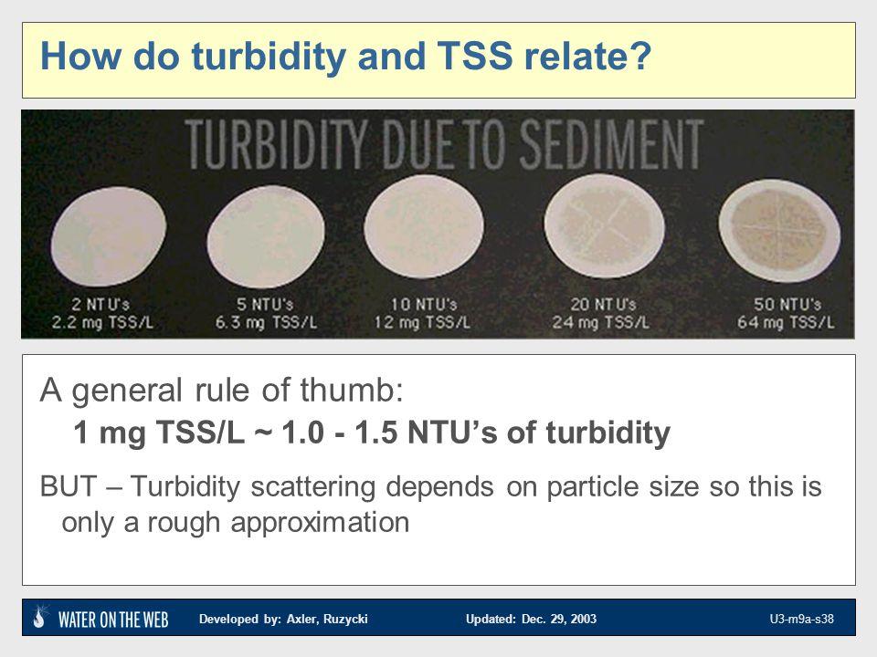 Developed by: Axler, Ruzycki Updated: Dec. 29, 2003 U3-m9a-s38 How do turbidity and TSS relate? A general rule of thumb: 1 mg TSS/L ~ 1.0 - 1.5 NTUs o