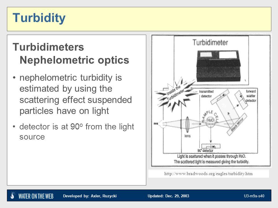Developed by: Axler, Ruzycki Updated: Dec. 29, 2003 U3-m9a-s40 http://www.bradwoods.org/eagles/turbidity.htm Turbidity Turbidimeters Nephelometric opt