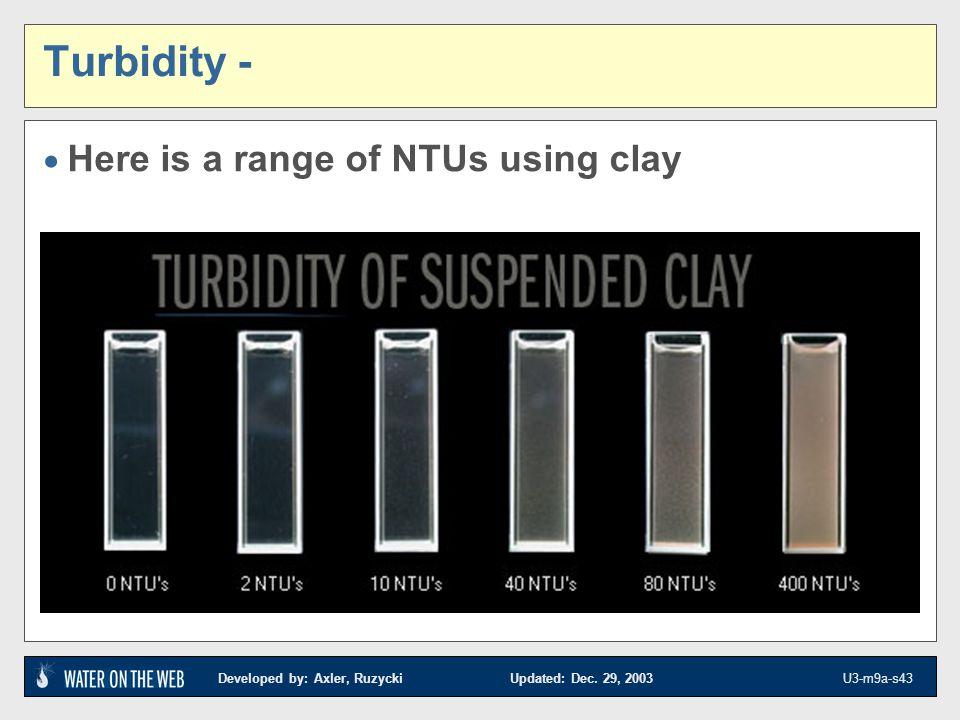 Developed by: Axler, Ruzycki Updated: Dec. 29, 2003 U3-m9a-s43 Turbidity - Here is a range of NTUs using clay