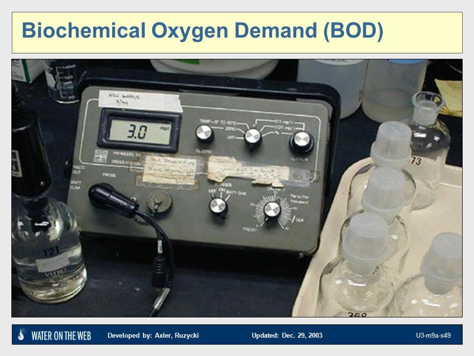 Developed by: Axler, Ruzycki Updated: Dec. 29, 2003 U3-m9a-s49 Biochemical Oxygen Demand (BOD)