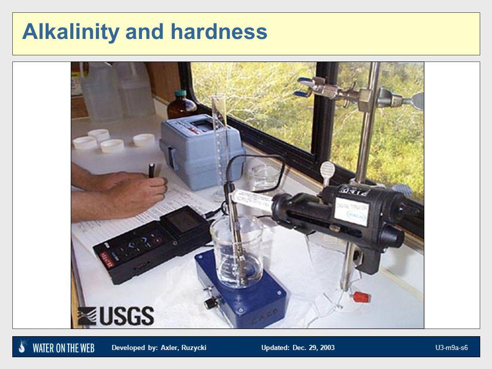 Developed by: Axler, Ruzycki Updated: Dec. 29, 2003 U3-m9a-s6 Alkalinity and hardness Photo of pH test