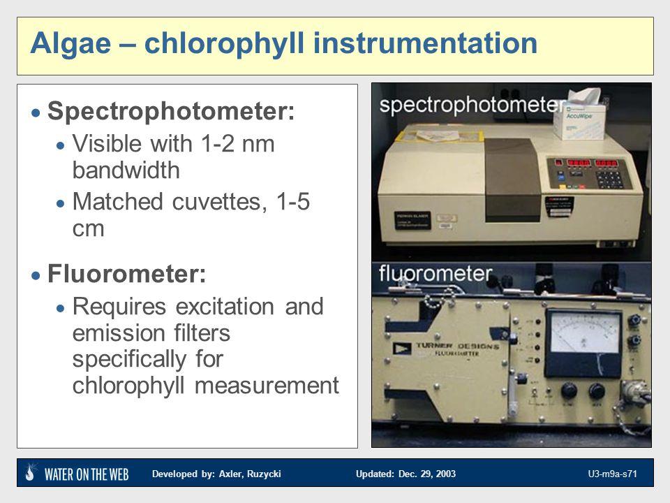 Developed by: Axler, Ruzycki Updated: Dec. 29, 2003 U3-m9a-s71 Algae – chlorophyll instrumentation Spectrophotometer: Visible with 1-2 nm bandwidth Ma