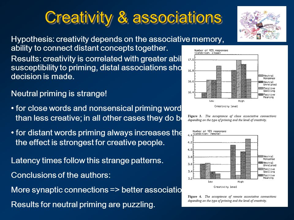 Creativity & associations Hypothesis: creativity depends on the associative memory, ability to connect distant concepts together.