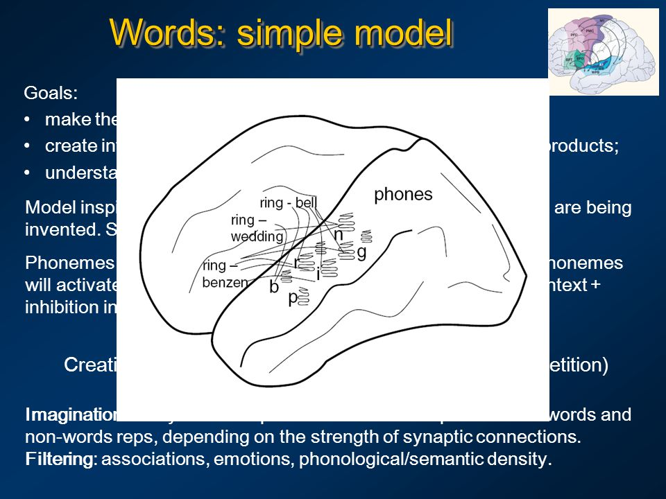 Words: simple model Goals: make the simplest testable model of creativity; create interesting novel words that capture some features of products; understand new words that cannot be found in the dictionary.