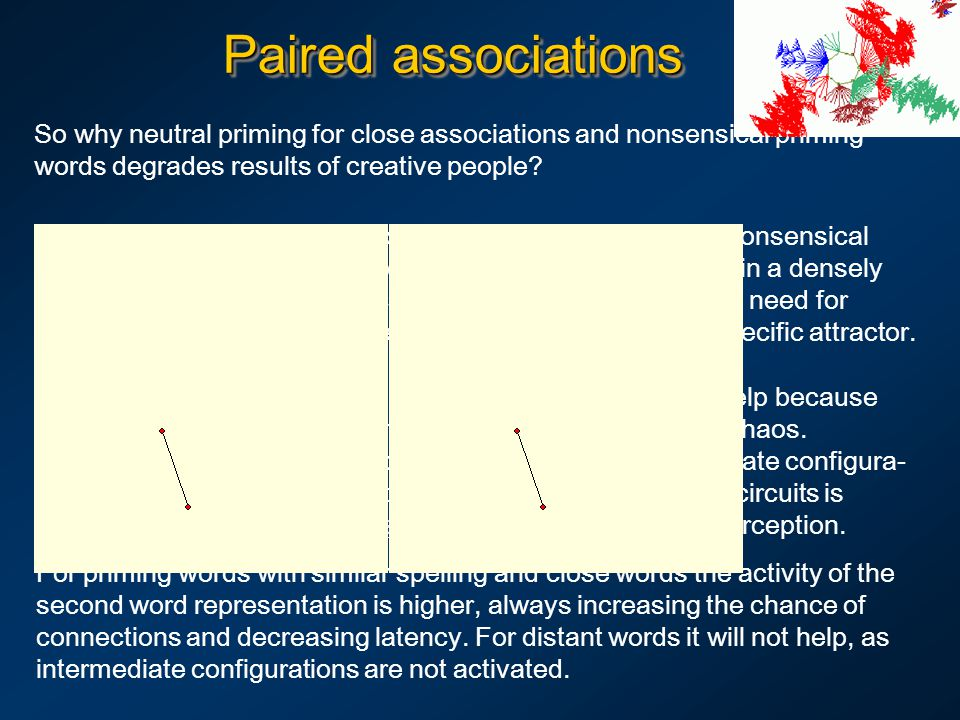 Paired associations So why neutral priming for close associations and nonsensical priming words degrades results of creative people.