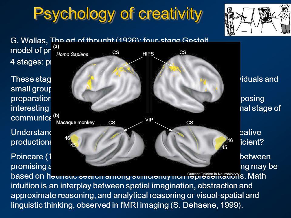 Psychology of creativity G.