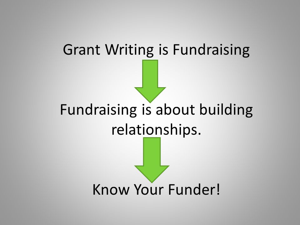Grant Writing is Fundraising Fundraising is about building relationships. Know Your Funder!