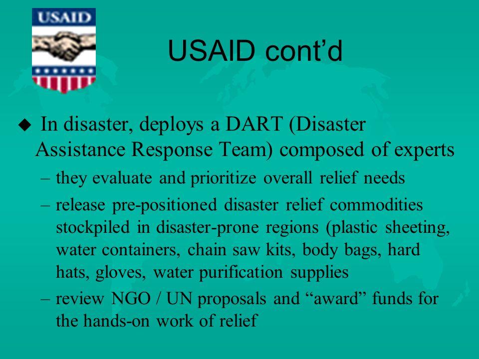 USAID U.S.