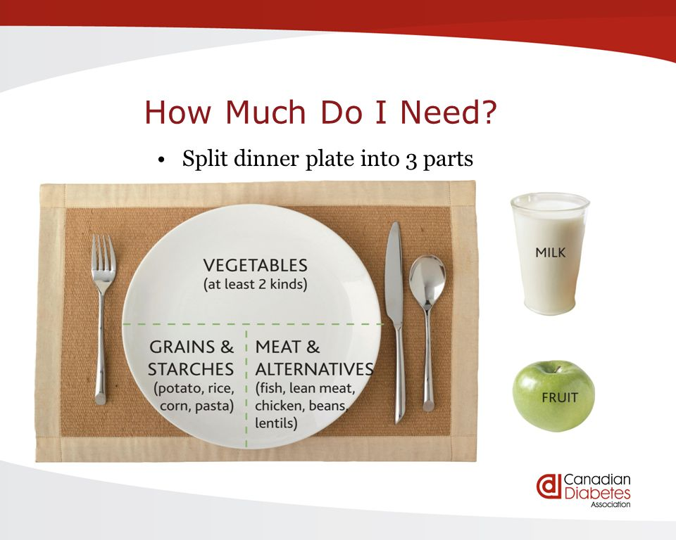How Much Do I Need? Split dinner plate into 3 parts