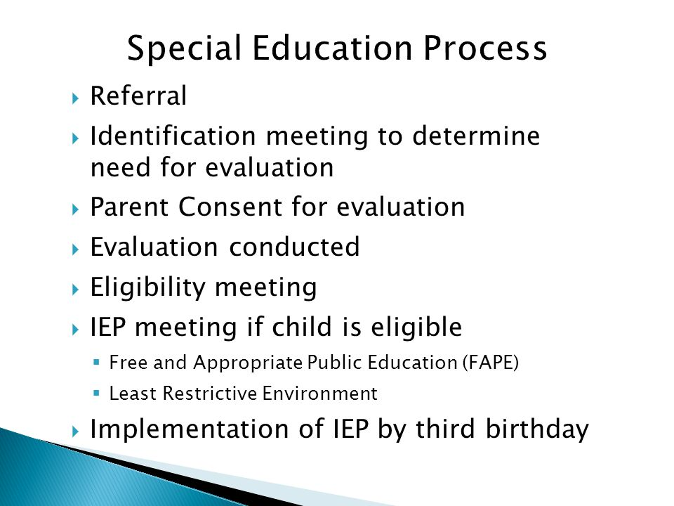 Referral Identification meeting to determine need for evaluation Parent Consent for evaluation Evaluation conducted Eligibility meeting IEP meeting if