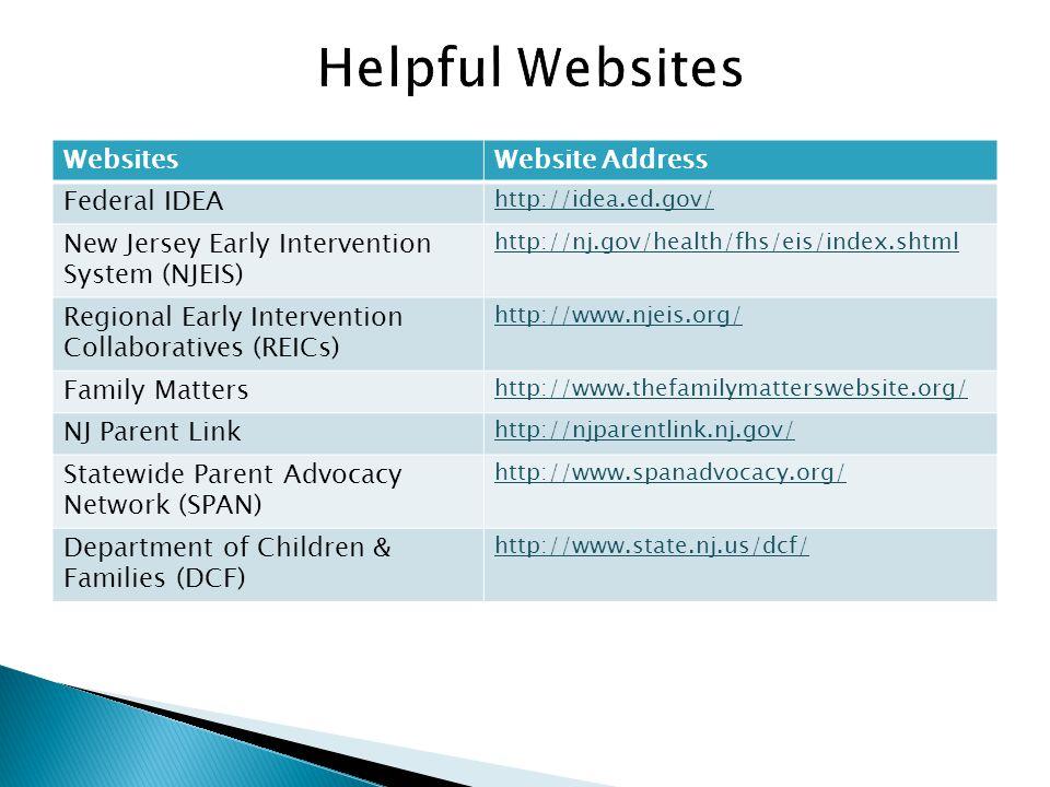 Helpful Websites WebsitesWebsite Address Federal IDEA http://idea.ed.gov/ New Jersey Early Intervention System (NJEIS) http://nj.gov/health/fhs/eis/in