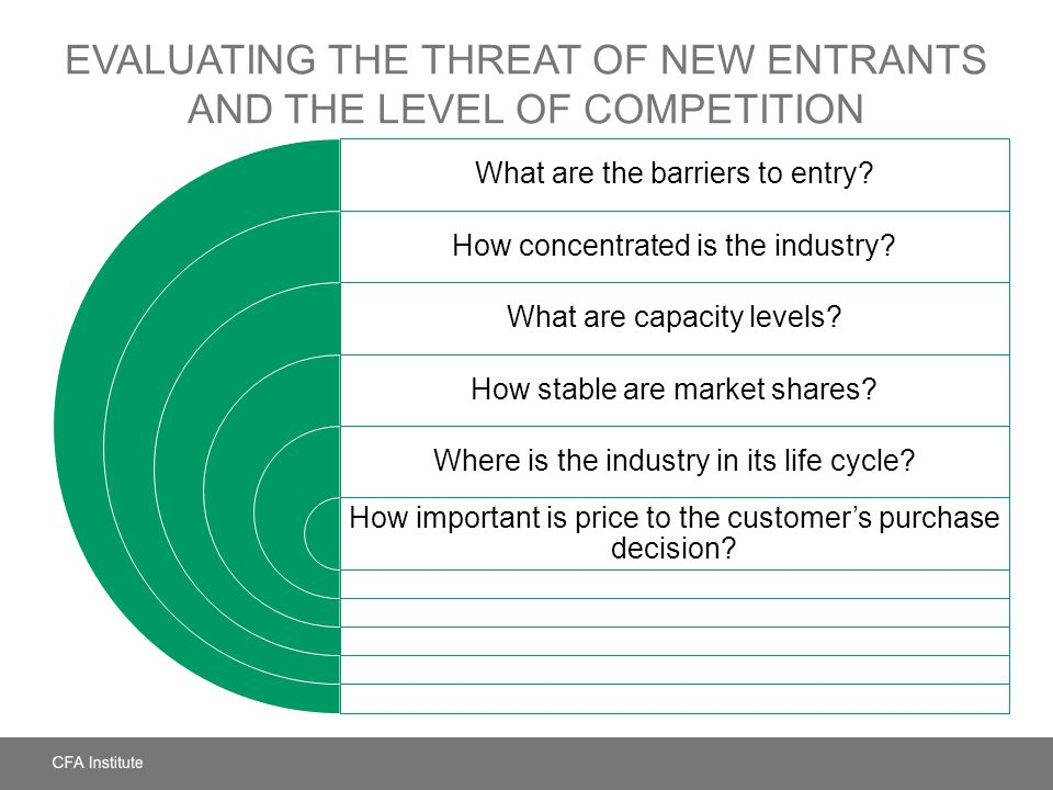 EVALUATING THE THREAT OF NEW ENTRANTS AND THE LEVEL OF COMPETITION What are the barriers to entry? How concentrated is the industry? What are capacity