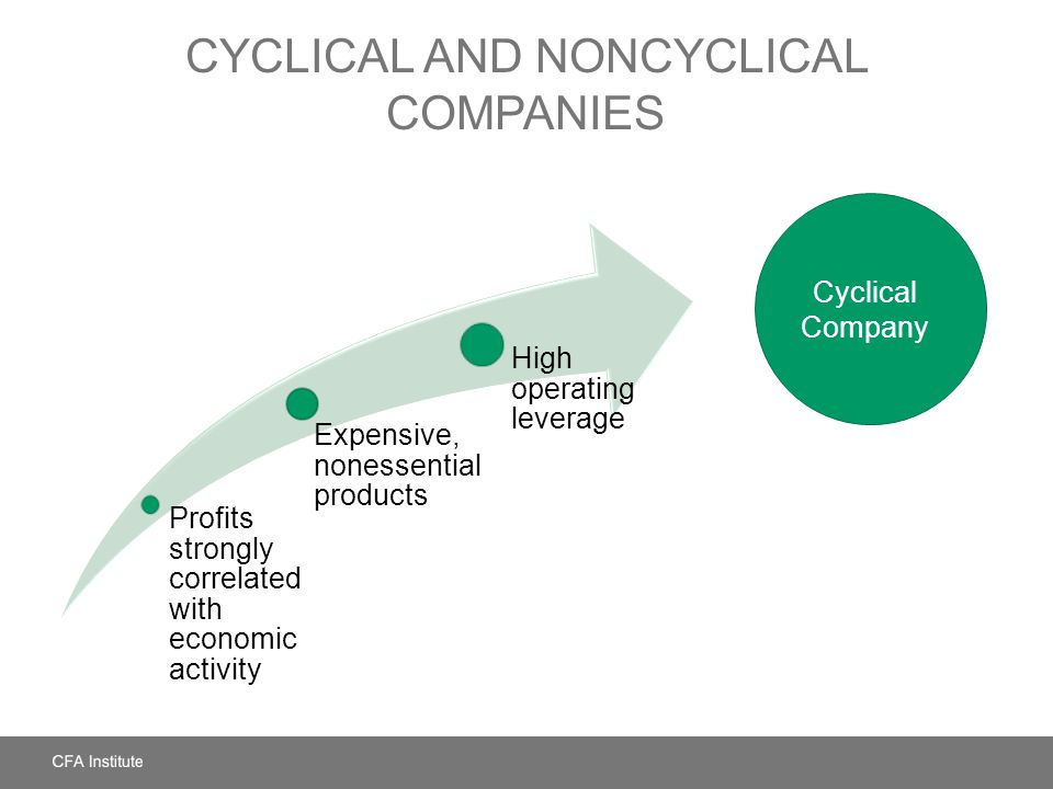 CYCLICAL AND NONCYCLICAL COMPANIES Profits strongly correlated with economic activity Expensive, nonessential products High operating leverage Cyclica