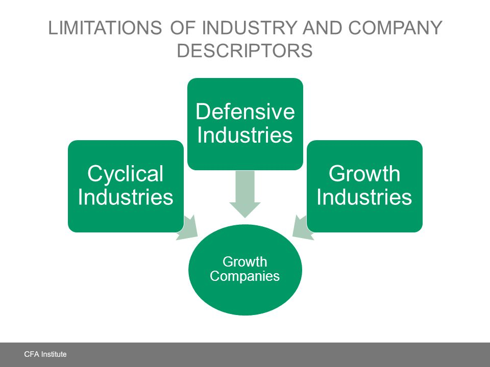 LIMITATIONS OF INDUSTRY AND COMPANY DESCRIPTORS Growth Companies Cyclical Industries Defensive Industries Growth Industries