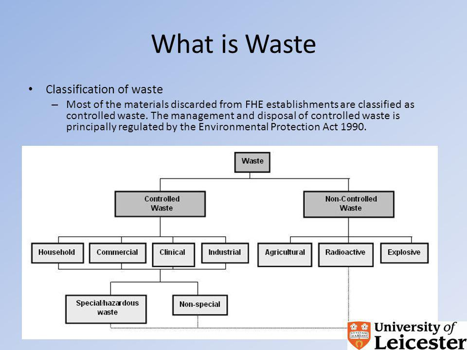 What is Waste Classification of waste – Most of the materials discarded from FHE establishments are classified as controlled waste.