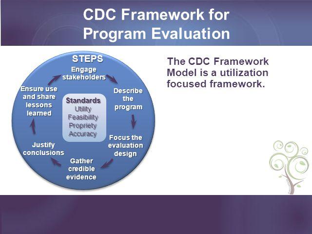 Scenario 1: Purpose/User/Use Purpose: To examine program implementation.