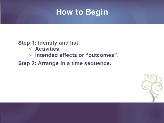 Step 1: Identify and list: Activities. Intended effects or outcomes. Step 2: Arrange in a time sequence. How to Begin
