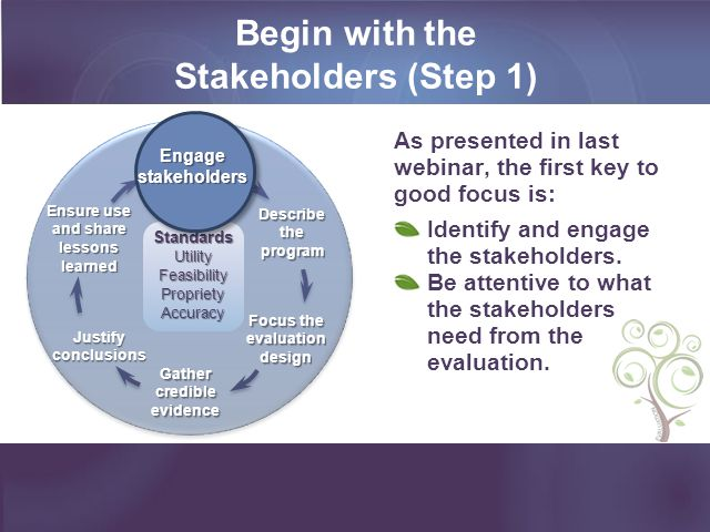 Purpose: To determine programs impact.User: Your organization and/or the legislators.