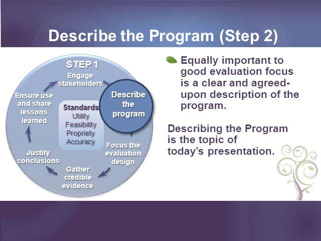 How Do I Start Developing a Program Description.