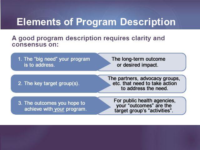 Elements of Program Description A good program description requires clarity and consensus on:
