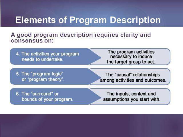 Describing a Program A logic model is only one way of describing a program.