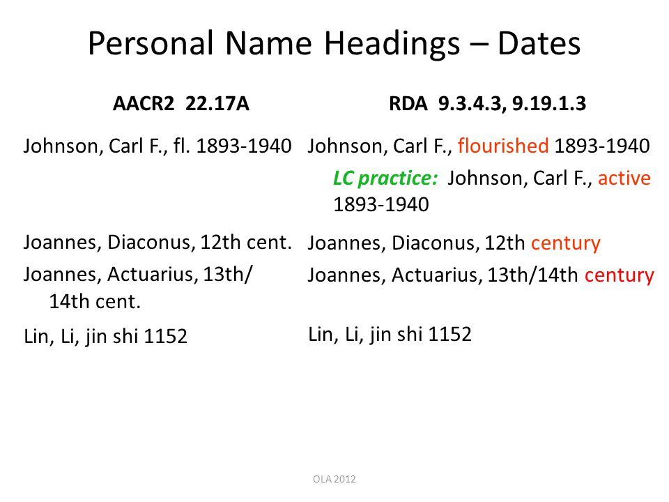 Personal Name Headings – Dates AACR2 22.17A Johnson, Carl F., fl. 1893-1940 Joannes, Diaconus, 12th cent. Joannes, Actuarius, 13th/ 14th cent. Lin, Li