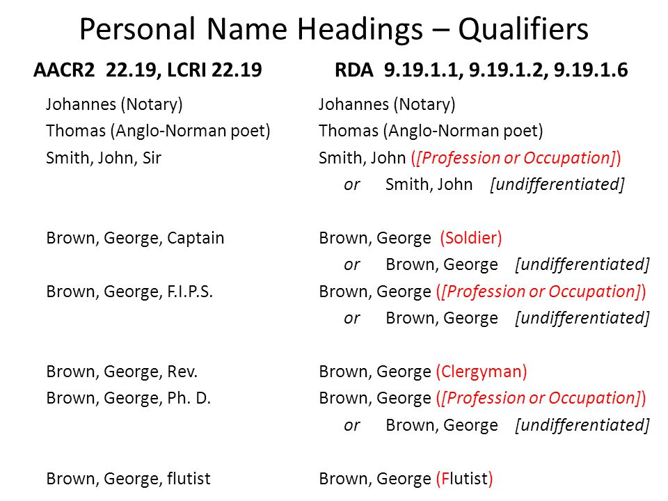 Personal Name Headings – Qualifiers AACR2 22.19, LCRI 22.19 Johannes (Notary) Thomas (Anglo-Norman poet) Smith, John, Sir Brown, George, Captain Brown, George, F.I.P.S.