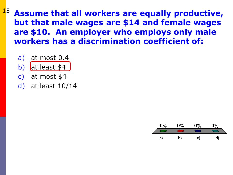 Assume that all workers are equally productive, but that male wages are $14 and female wages are $10. An employer who employs only male workers has a