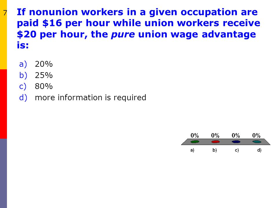 If nonunion workers in a given occupation are paid $16 per hour while union workers receive $20 per hour, the pure union wage advantage is: a)20% b)25