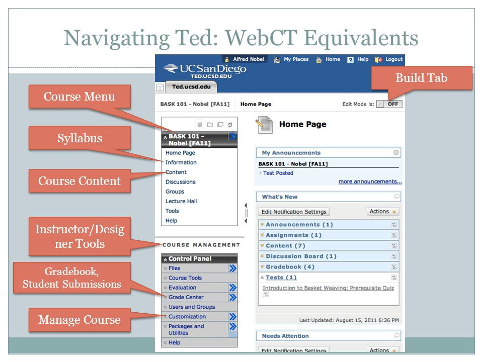 Setting Up a New Course Course menu includes a default set of common locations All course tools available, via Tools link Organization Add tools, content area to Menu Can add as many Content areas as desired Add files, folders, and tools to Content Areas When Edit Mode is off, you see the same items students see Items hidden from students may be used in Edit Mode