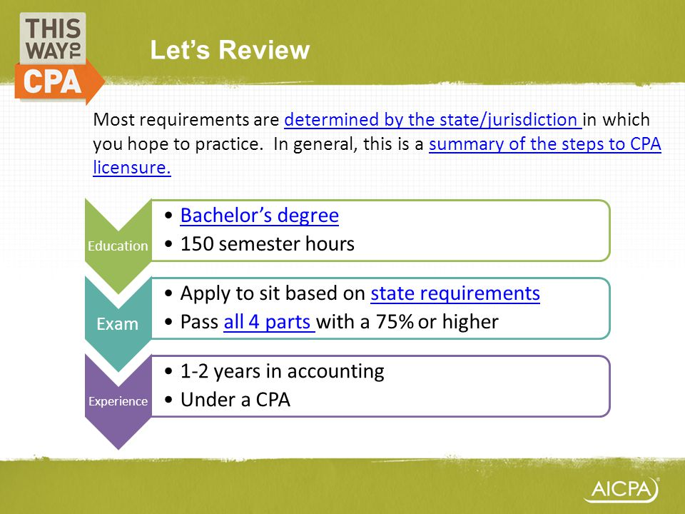 Lets Review Education Bachelors degree 150 semester hours Exam Apply to sit based on state requirementsstate requirements Pass all 4 parts with a 75%