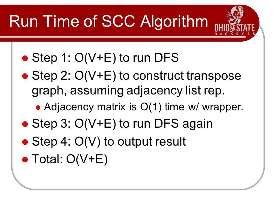 Run Time of SCC Algorithm Step 1: O(V+E) to run DFS Step 2: O(V+E) to construct transpose graph, assuming adjacency list rep. Adjacency matrix is O(1)