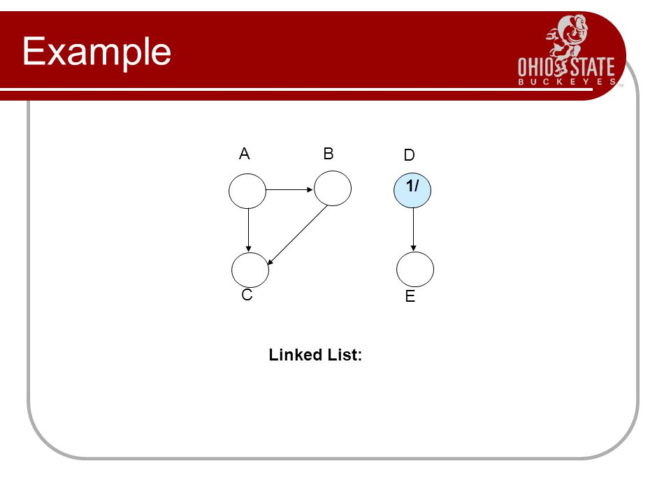 Example Linked List: A B D C E 1/