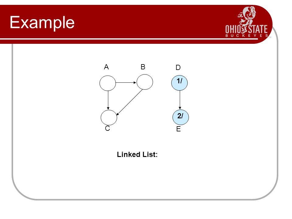 Example Linked List: A B D C E 1/ 2/