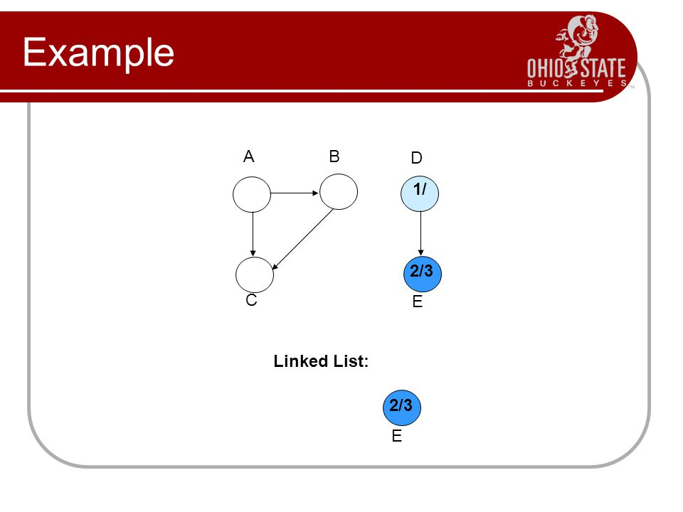 Example Linked List: A B D C E 1/ 2/3 E