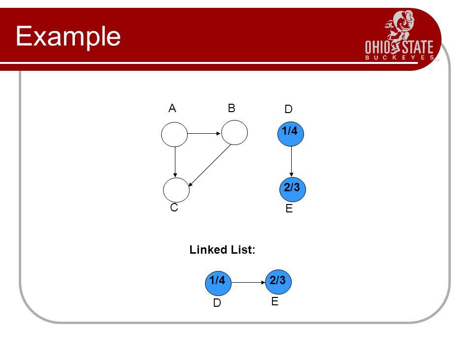 Example Linked List: A B D C E 1/4 2/3 E 1/4 D