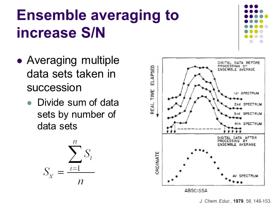 Ensemble averaging to increase S/N Averaging multiple data sets taken in succession Divide sum of data sets by number of data sets J.