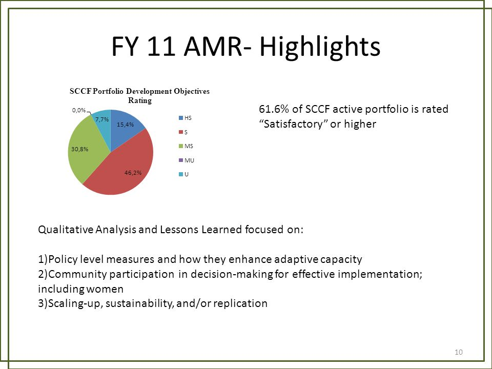 FY 11 AMR- Highlights 61.6% of SCCF active portfolio is rated Satisfactory or higher Qualitative Analysis and Lessons Learned focused on: 1)Policy lev