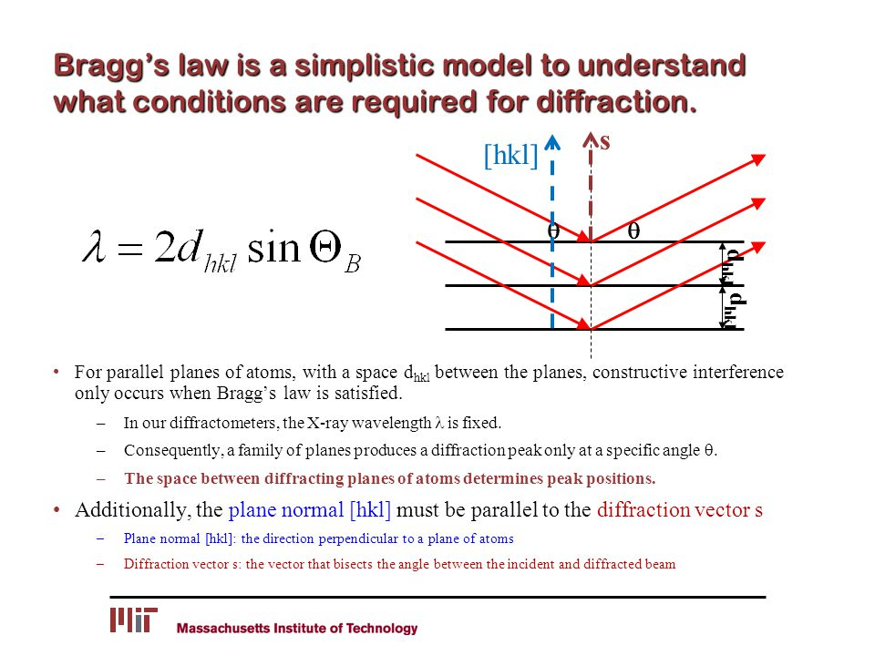 Braggs law is a simplistic model to understand what conditions are required for diffraction. For parallel planes of atoms, with a space d hkl between