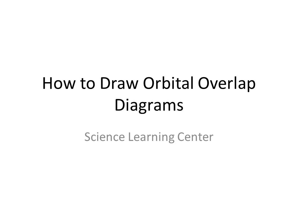 How to Draw Orbital Overlap Diagrams Science Learning Center
