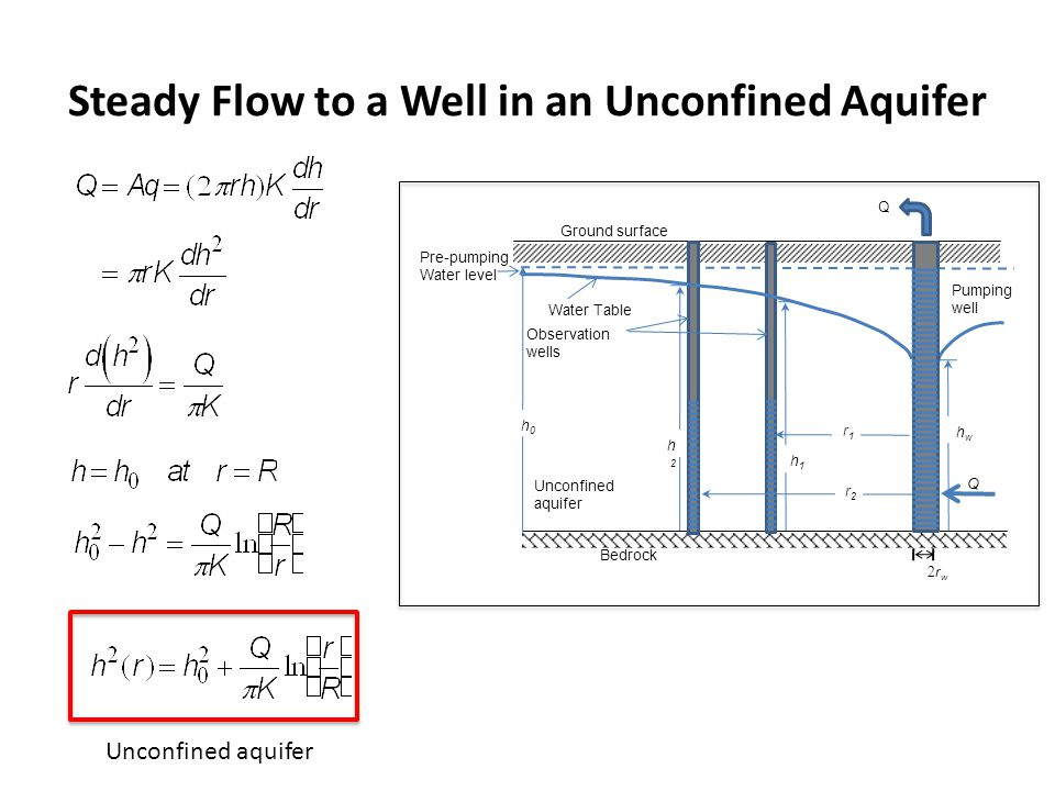 Steady Flow to a Well in an Unconfined Aquifer r w Ground surface Bedrock Unconfined aquifer Q h0h0 Pre-pumping Water level r1r1 r2r2 h2h2 h1h1 hwhw O