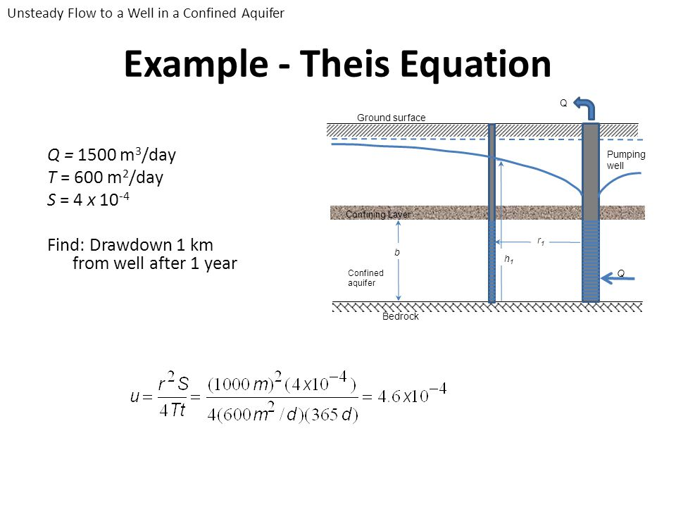 Example - Theis Equation Q = 1500 m 3 /day T = 600 m 2 /day S = 4 x 10 -4 Find: Drawdown 1 km from well after 1 year Ground surface Bedrock Confined a